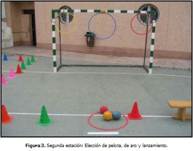El Nino Autista En La Clase De Educacion Fisica Elaboracion De Un