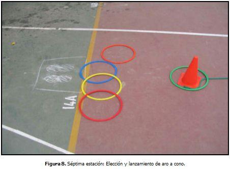 Circuito De Accion Motriz : El niño autista en la clase de educación física elaboración de un