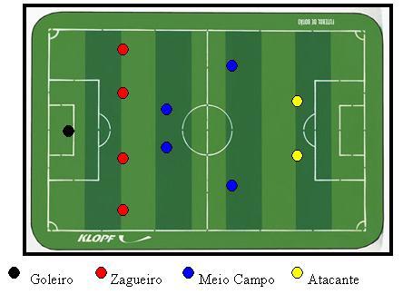 ea907a5101af3 Antropometria de atletas profissionais de futebol do sul do Brasil