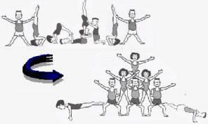 El Acrosport Y Su Aplicación Práctica Como Contenido Educativo