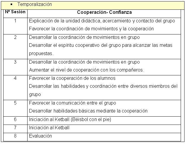 Unidad Didactica Juegos Cooperativos