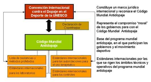 los esteroides son legales en venezuela