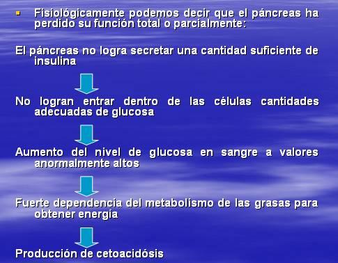 Actividad física y diabetes tipo II