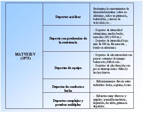 Concepto Características Orientaciones Y Clasificaciones