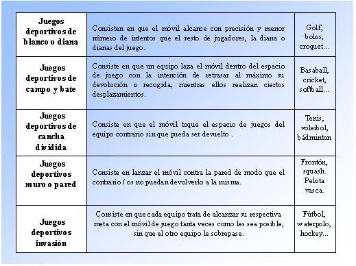 Concepto Caracteristicas Orientaciones Y Clasificaciones Del