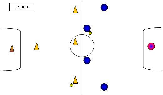 Escuela de fútbol sala (V). Propuesta de objetivos y contenidos en la etapa  de rendimiento (juveniles) fc8a82f3f90c0