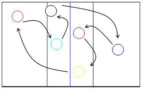 reglas del voleibol sentado para discapacitados