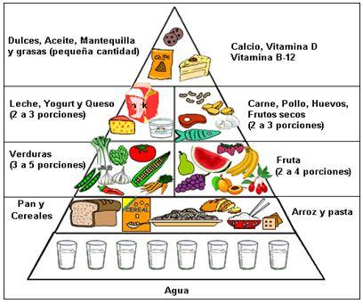 dieta de 2000 calorias para hombres pdf