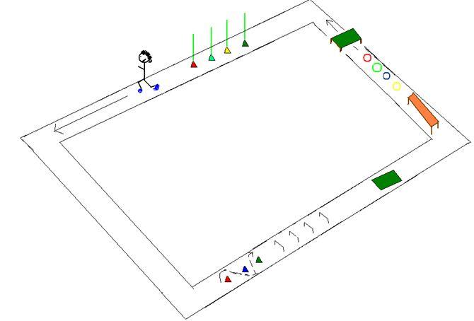 Circuito De Accion Motriz : Ejemplo de circuito accion motriz estaciones