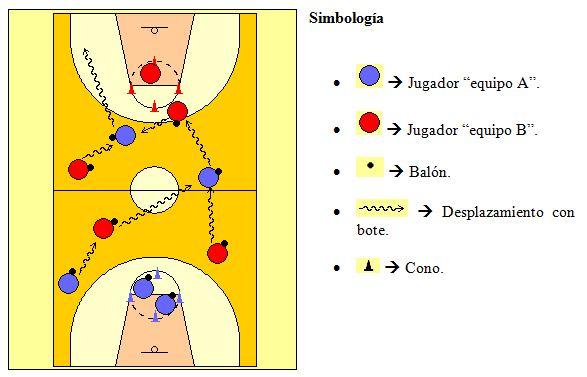 Juegos Populares Adaptados Al Baloncesto