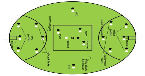 Unidad didáctica   Conocemos el Fútbol Australiano en la escuela  94dc58f150337