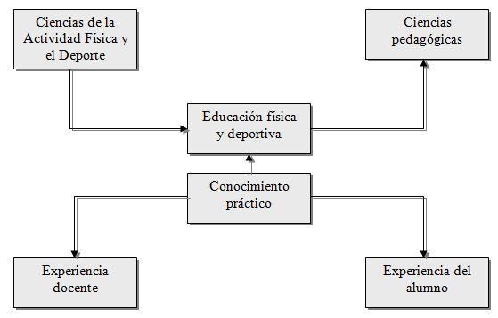 concepto de la administracion para la informatica