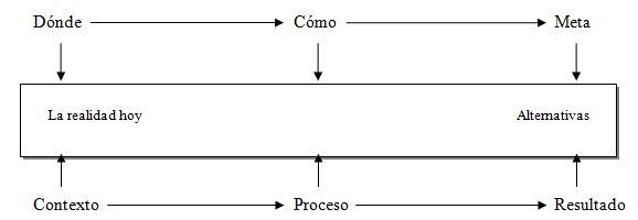 Investigacion Descriptiva Concepto Segun Autores