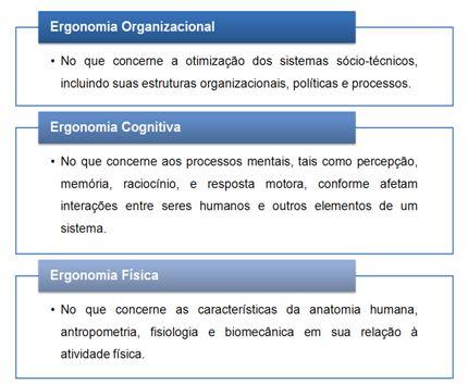 Antropometria e Ergonomia