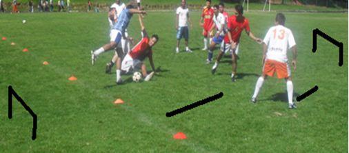 Propuesta De Juegos Para La Ensenanza Del Futbol En La Clase De