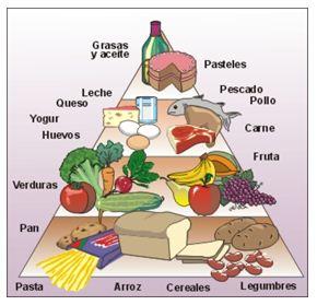 que debemos hacer para tener una buena alimentacion saludable