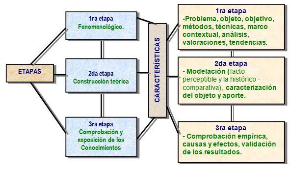 historia derecho humano mexico: