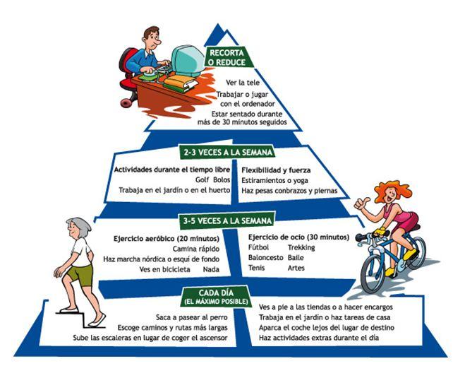 medidas preventivas para la obesidad exogena