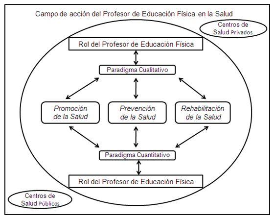 educación comunitaria en salud sobre la definición de hipertensión