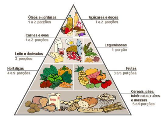 dieta de emergencia para adelgazar rapido