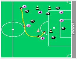 Proposta de treinamento integrado de futsal e futebol 9b44a45a518cd