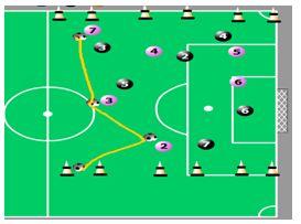 Proposta de treinamento integrado de futsal e futebol 11cdbe9ebc5c7