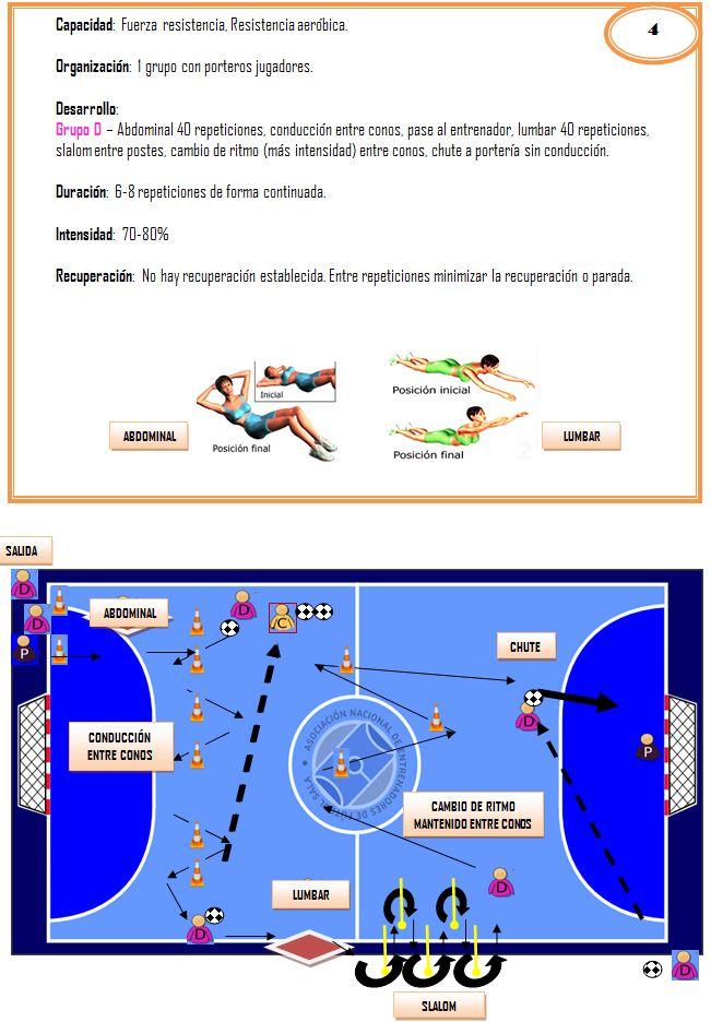 circuitos para mejorar la resistencia aerobica