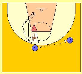 formacion escolta baloncesto: