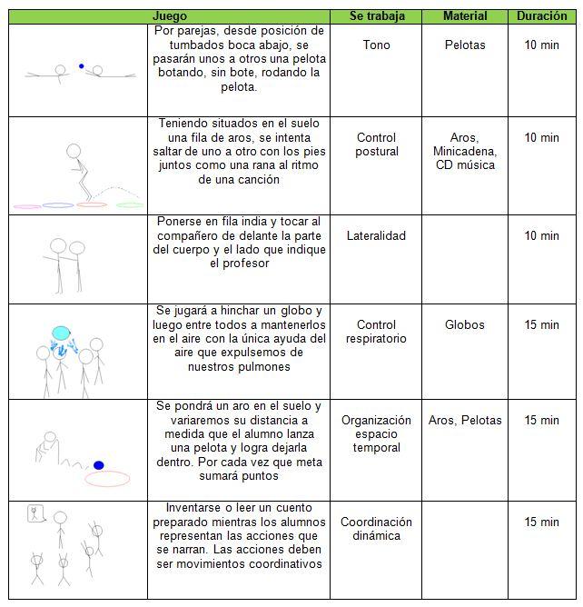 Actividades Para Preescolar De Desarrollo Psicomotor