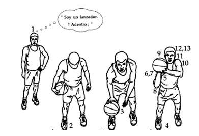 Resultado de imagen de tiro libre baloncesto