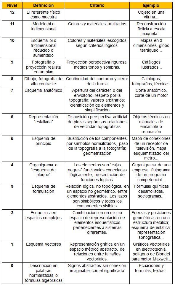 Imagen Y Educación Lectura De La Imagen Y El Cómic