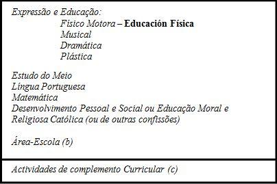 La Educación Física Y La Actividad De Enriquecimiento Curricular Actividad Física Y Deportiva En Las Instituciones Educativas Públicas De Primaria