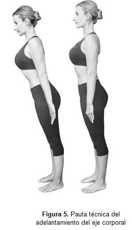 Resultado de imagen de elongación hipopresiva