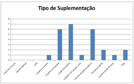 esteroides mas usados por los fisicoculturistas