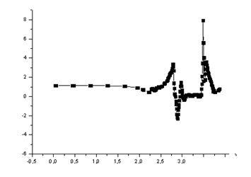 Definici n biomec nica de la fuerza explosiva for Fuera definicion
