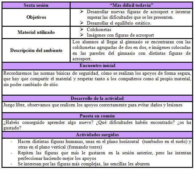 Ejemplos De Situaciones De Aprendizaje Para Primaria Colección De Ejemplo