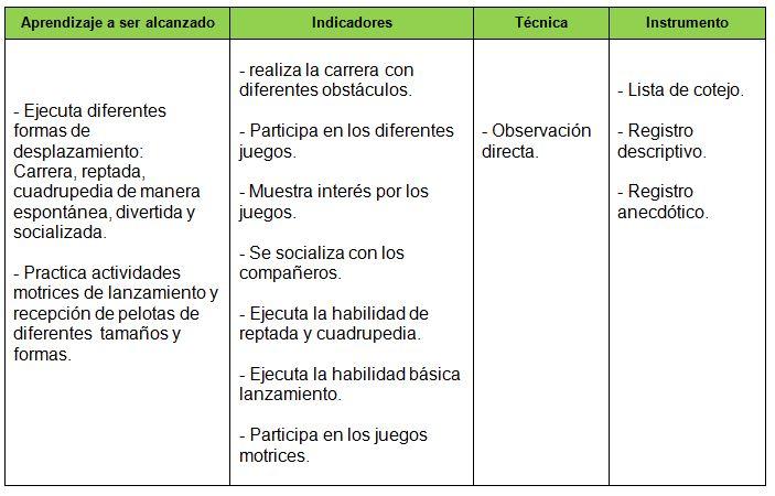 La planificación de la Educación Física en la etapa preescolar en ...