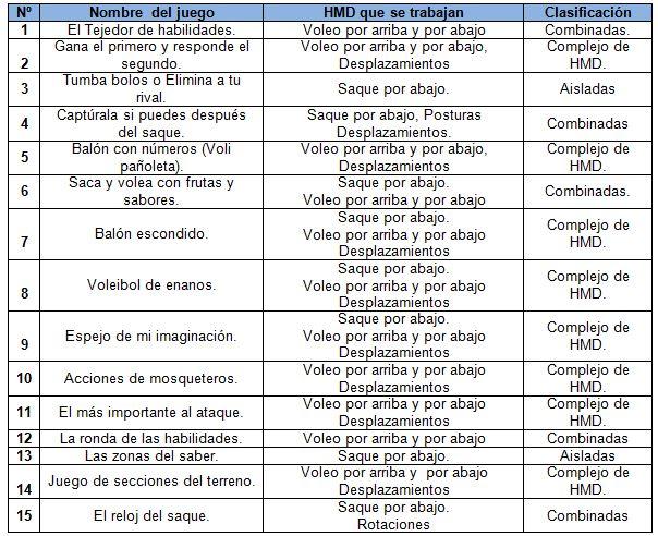 15 reglas principales de voleibol