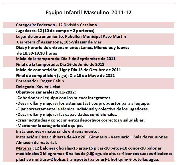 Image Result For Entrenamiento Futbol Sala Infantil