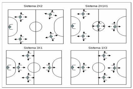 74c3c636d2485 Futsal  história