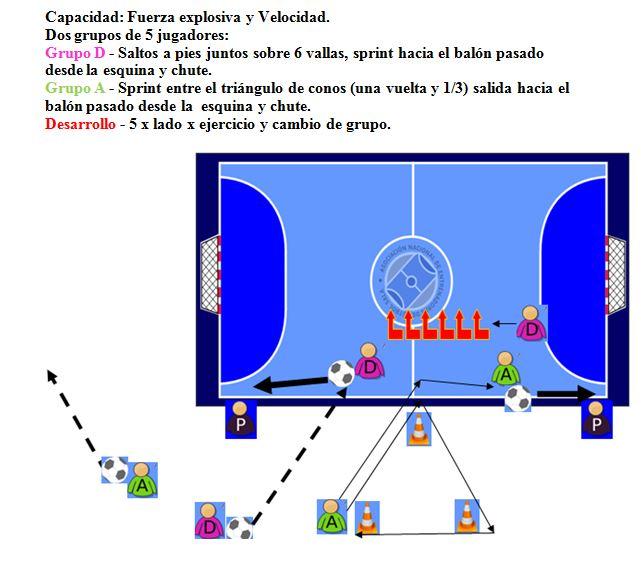 Image Result For Federacion Futbol Sala Zaragoza