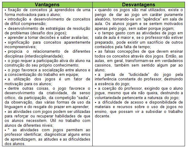 Importância do lúdico na educação infantil contribuição para a prática docente 7