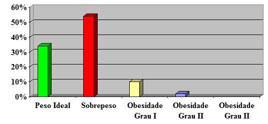 https://www.efdeportes.com/efd188/fatores-associados-a-obesidade-em-policiais-militares-05.jpg