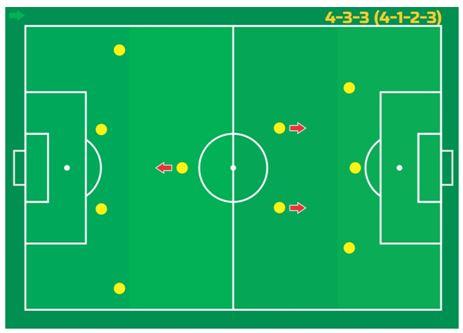 O que é assistencia no futebol