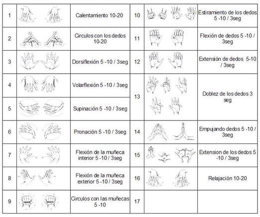 batería de dibujos estiramientos por grupos musculares