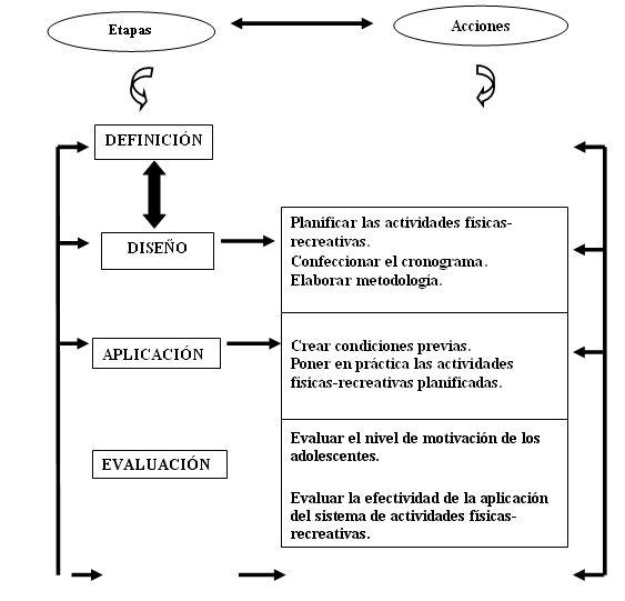 TRASTORNO OPOSICIONISTA DESAFIANTE - Actividades