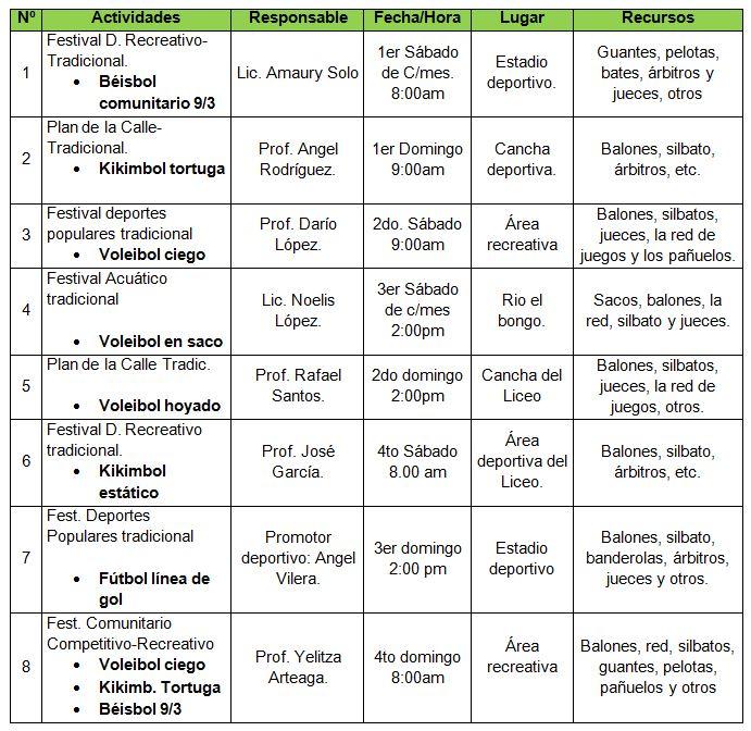 Los ejercicios contraindicados a la escoliosis de 1 grado