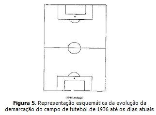 f2ba73cd83 Enfoque histórico  a evolução do jogo de futebol de campo