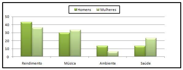 A Influência Da Música Na Motivação De Praticantes De Musculação
