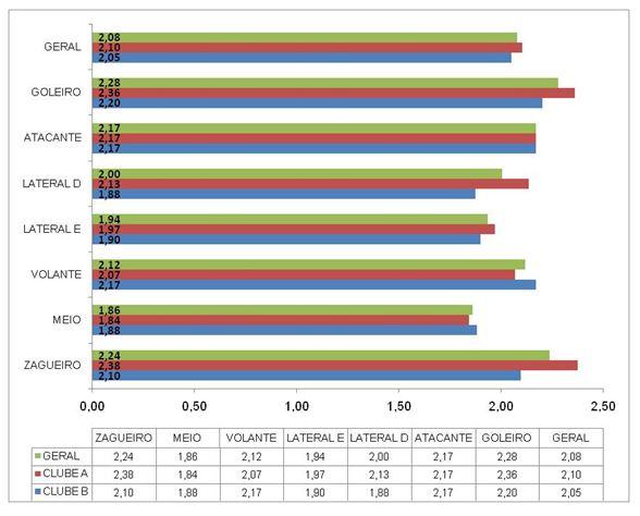 Analise de força dos membros inferiores em jogadores amadores de ... 78887c649ba20